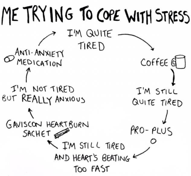 coping-with-stress-part-2